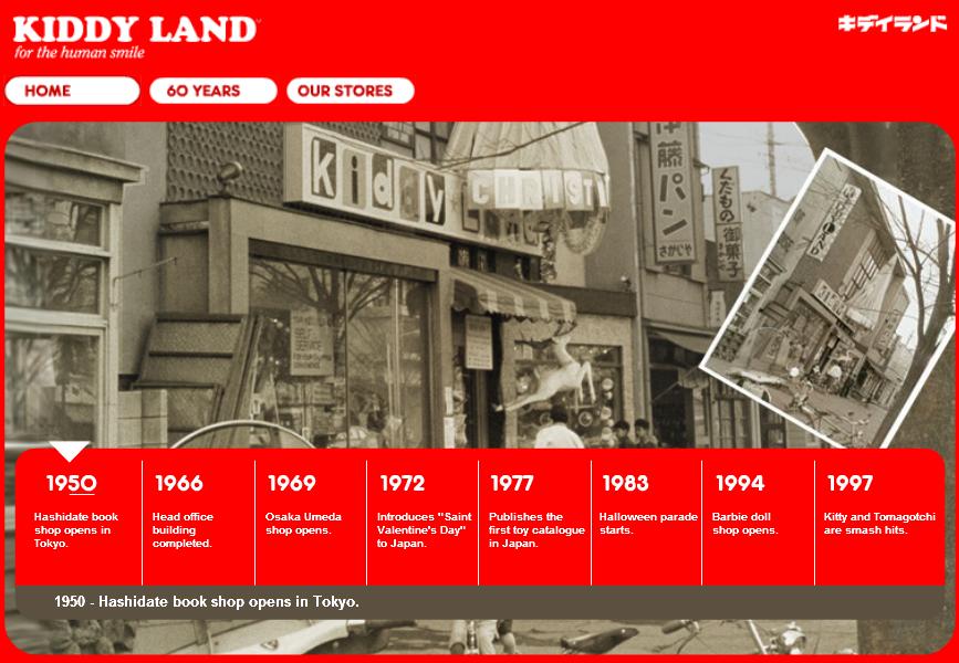 KiddyLand 1950