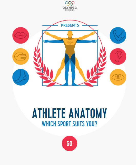 Athlete Anatomy Olympic Channel
