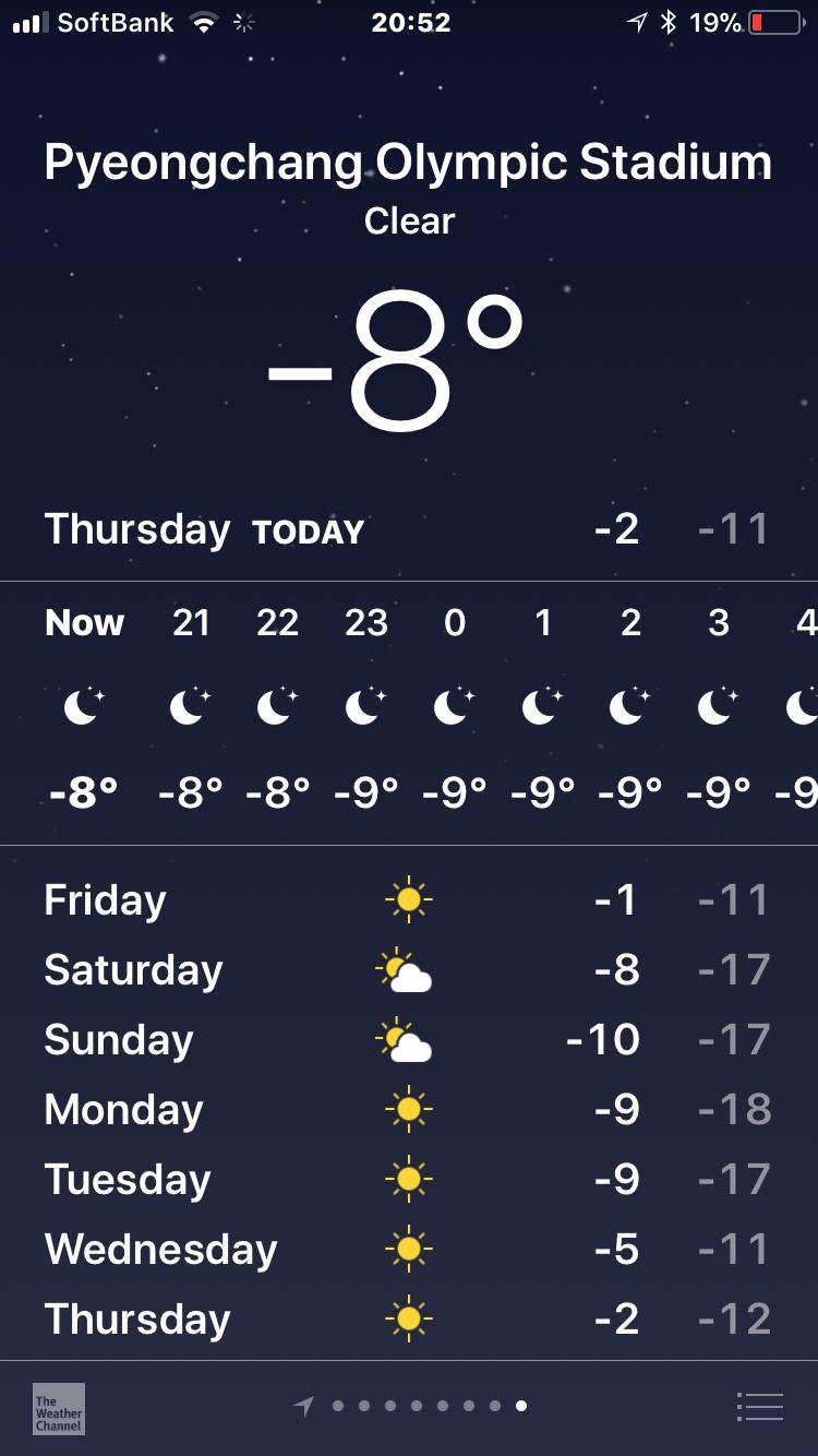 PyeongChang Weater Feb 1